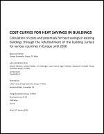 Cost Curves for Heat Savings in Buildings